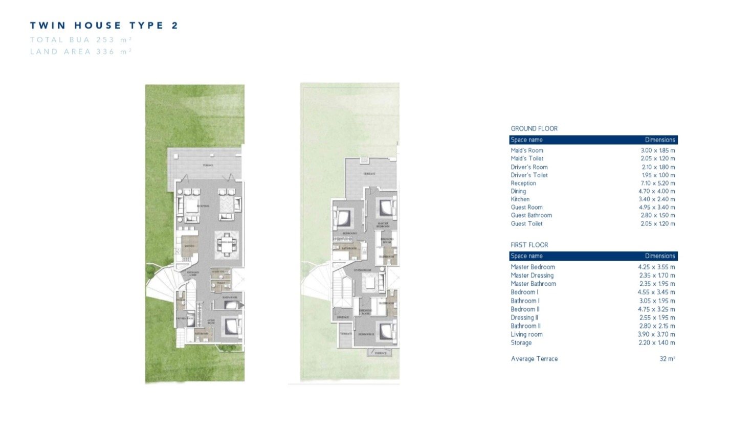 Master Plan for Twin House in Jefaira with spaces 251 to 253 meter
