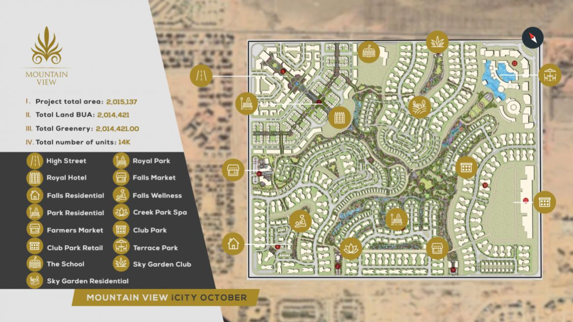 Master Plan for Mountain View ICity October
