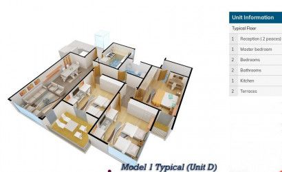Units for sale in Kenz Compound 6th of October