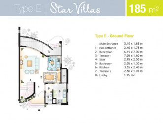 Villa 185 meters in Marseilia Beach 4 Resort