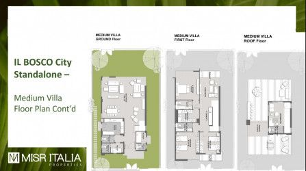 Villa  398 Meter in  IL Bosco City Compound New Cairo.